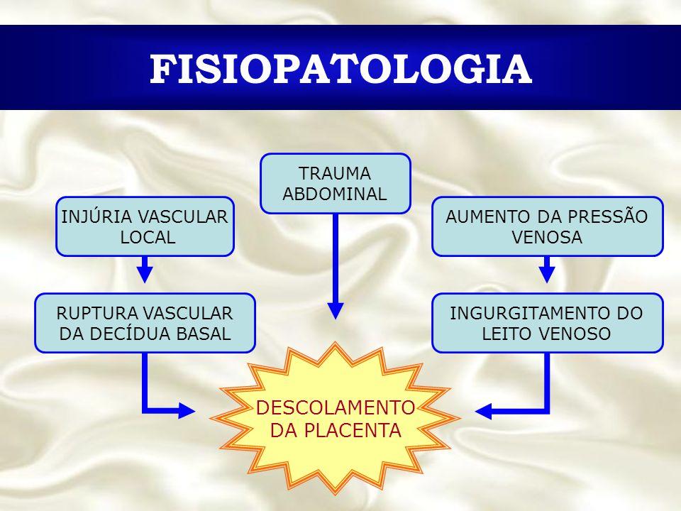 FISIOPATOLOGIA DESCOLAMENTO DA PLACENTA TRAUMA ABDOMINAL