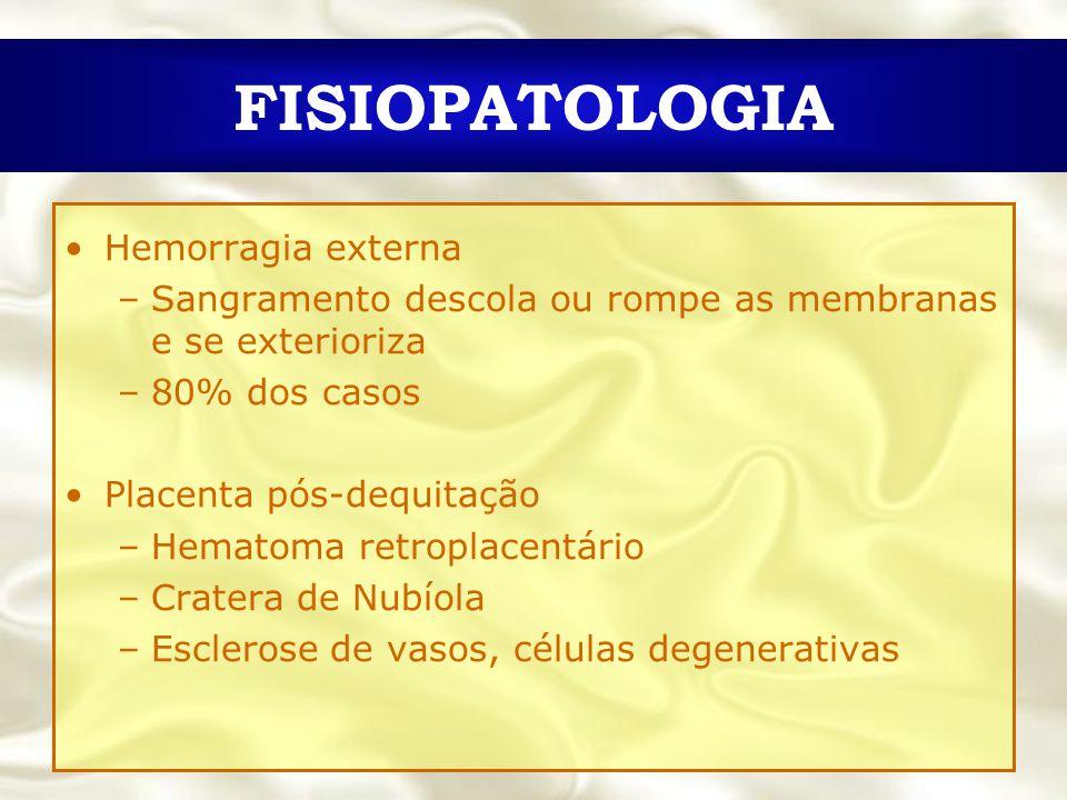 FISIOPATOLOGIA Hemorragia externa