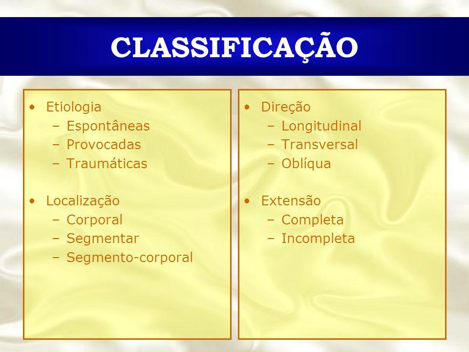 CLASSIFICAÇÃO Etiologia Espontâneas Provocadas Traumáticas Localização