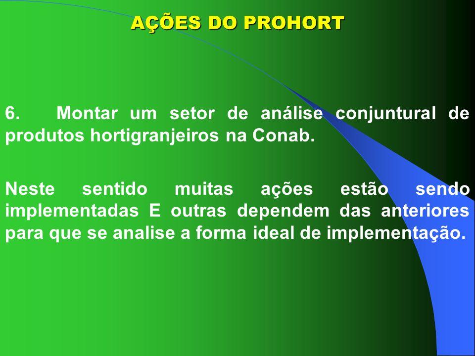 AÇÕES DO PROHORT6. Montar um setor de análise conjuntural de produtos hortigranjeiros na Conab.