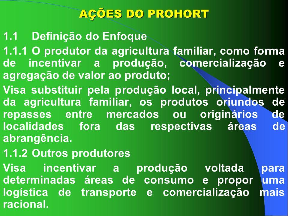 AÇÕES DO PROHORT1.1 Definição do Enfoque.