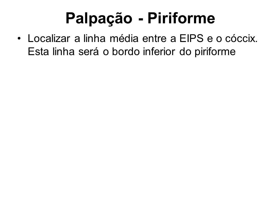 Palpação - Piriforme Localizar a linha média entre a EIPS e o cóccix.