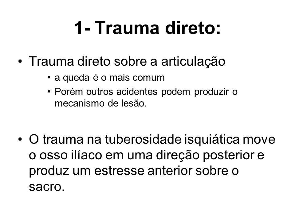 1- Trauma direto: Trauma direto sobre a articulação