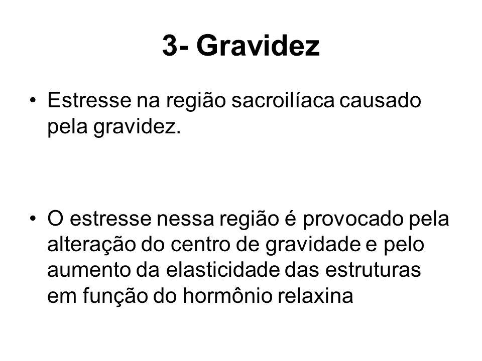 3- Gravidez Estresse na região sacroilíaca causado pela gravidez.