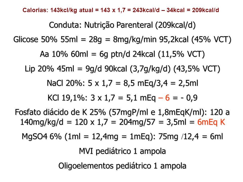 Calorias: 143kcl/kg atual = 143 x 1,7 = 243kcal/d – 34kcal = 209kcal/d