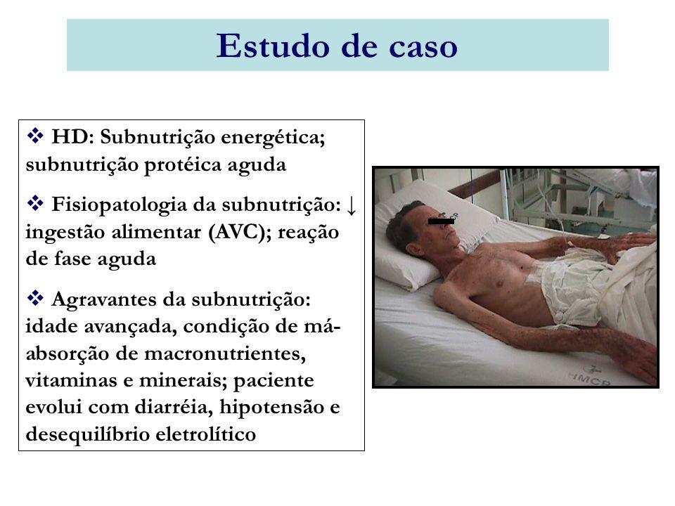 Estudo de caso HD: Subnutrição energética; subnutrição protéica aguda