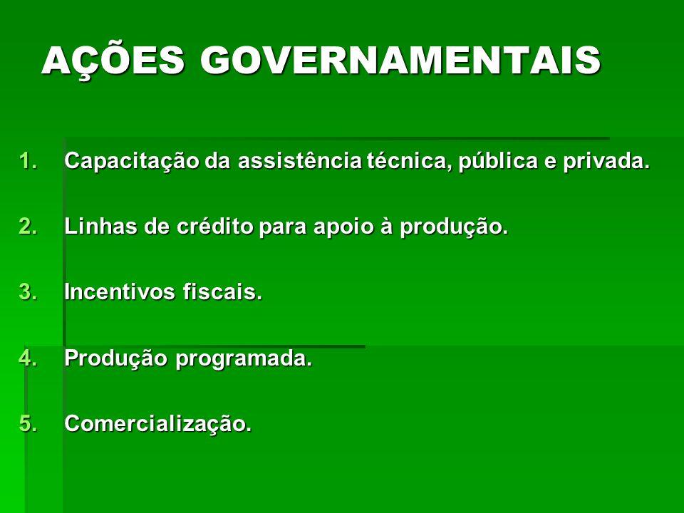AÇÕES GOVERNAMENTAIS Capacitação da assistência técnica, pública e privada. Linhas de crédito para apoio à produção.