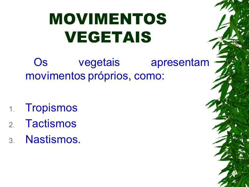 MOVIMENTOS VEGETAIS Os vegetais apresentam movimentos próprios, como:
