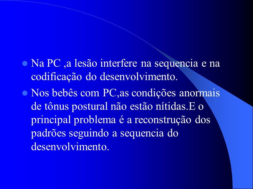 Na PC ,a lesão interfere na sequencia e na codificação do desenvolvimento.