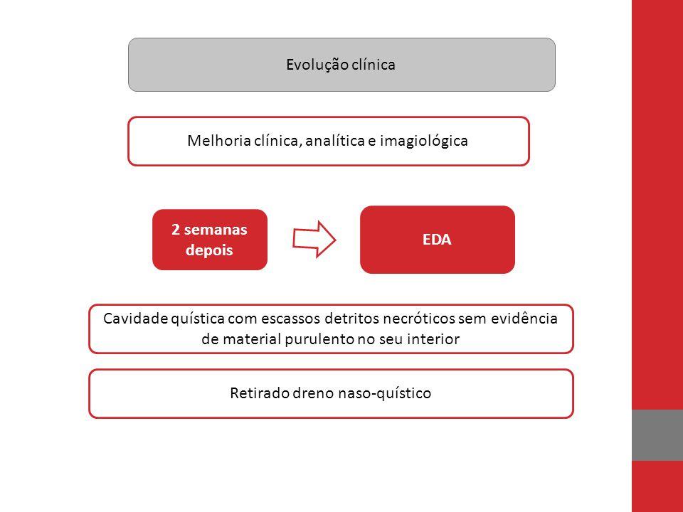 Melhoria clínica, analítica e imagiológica