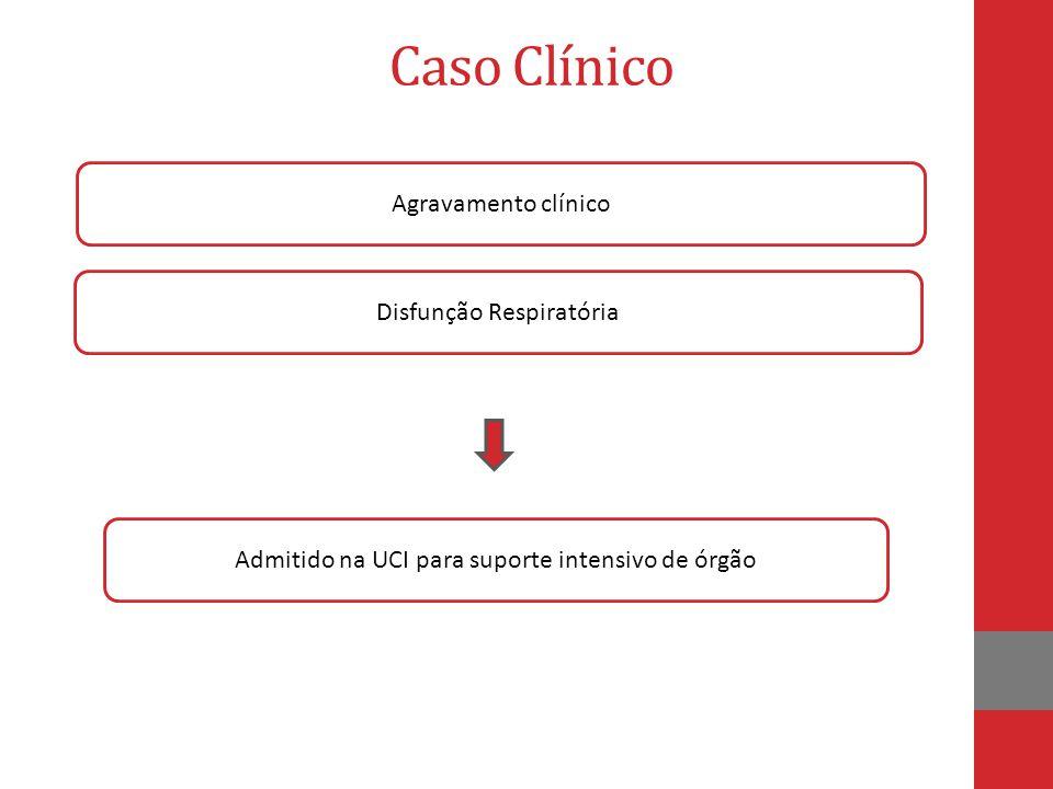 Caso Clínico Agravamento clínico Disfunção Respiratória