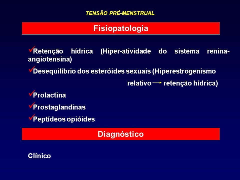 Fisiopatologia Diagnóstico