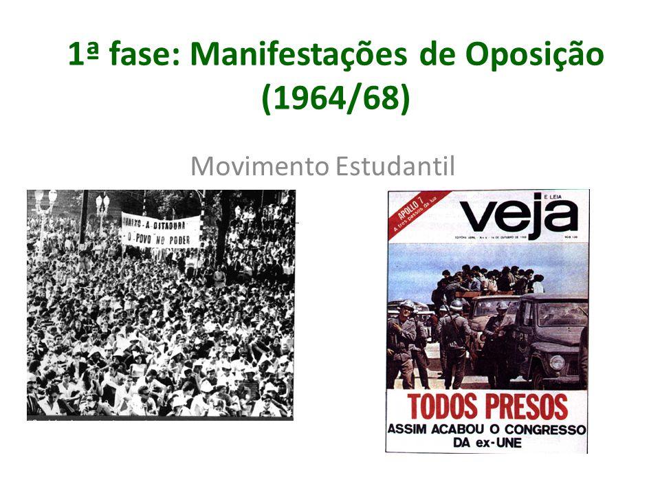 1ª fase: Manifestações de Oposição (1964/68)