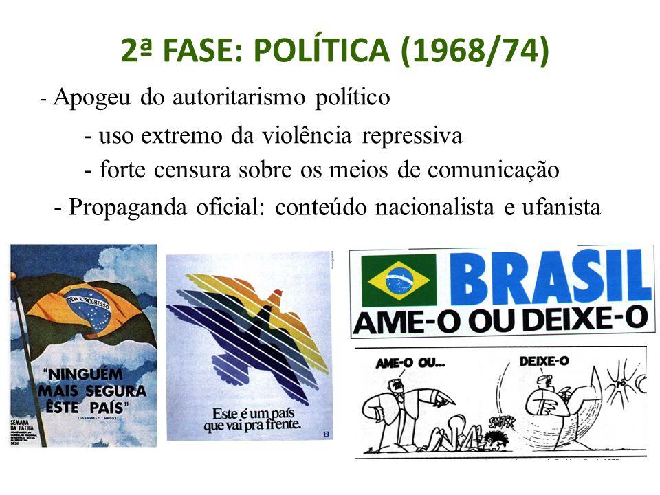 2ª FASE: POLÍTICA (1968/74) - uso extremo da violência repressiva