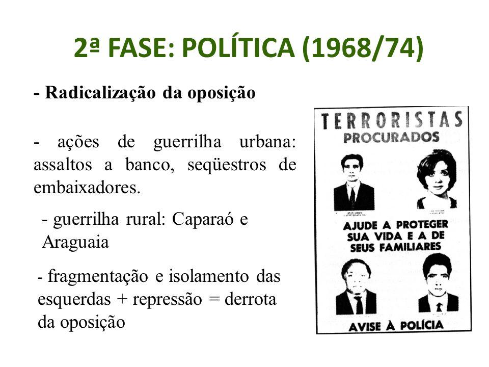 2ª FASE: POLÍTICA (1968/74) - Radicalização da oposição