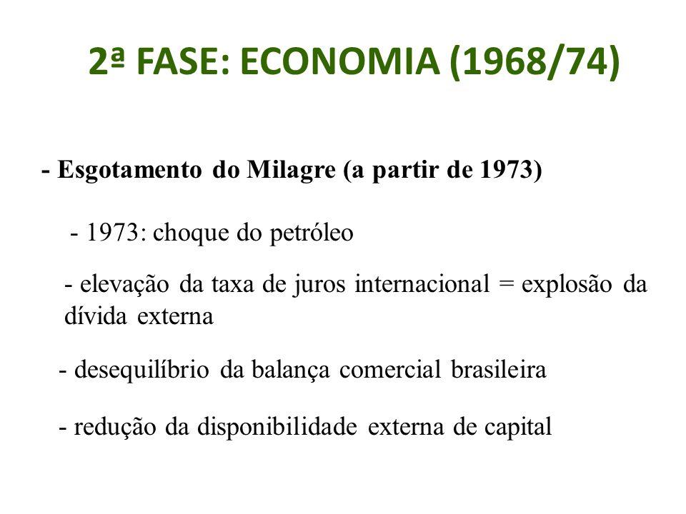 2ª FASE: ECONOMIA (1968/74) - Esgotamento do Milagre (a partir de 1973) - 1973: choque do petróleo.