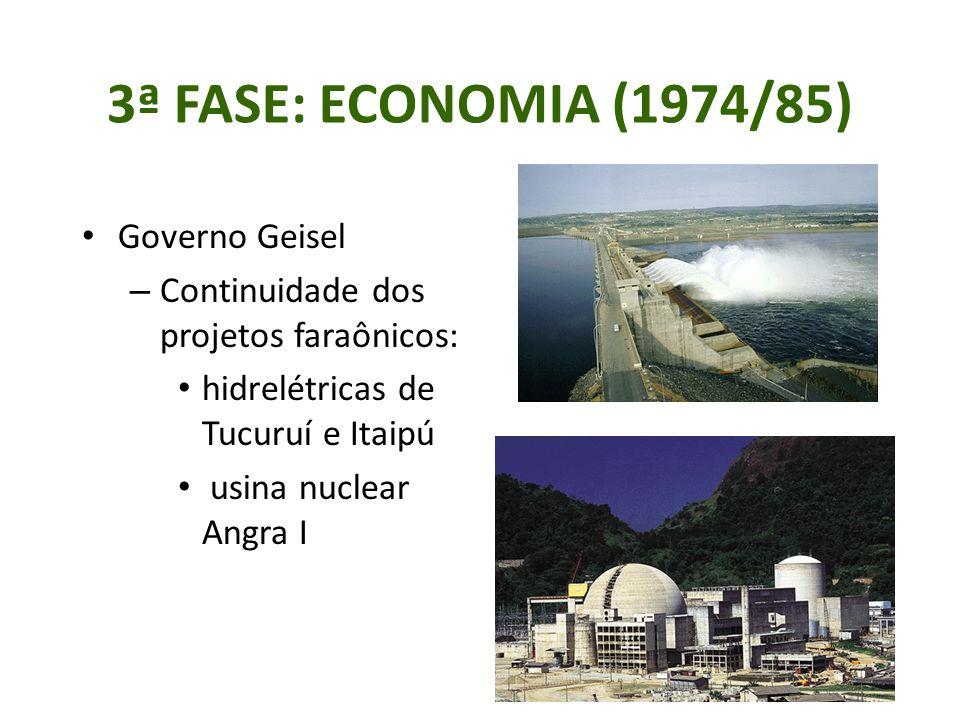 3ª FASE: ECONOMIA (1974/85) Governo Geisel