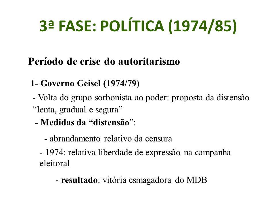 3ª FASE: POLÍTICA (1974/85) Período de crise do autoritarismo