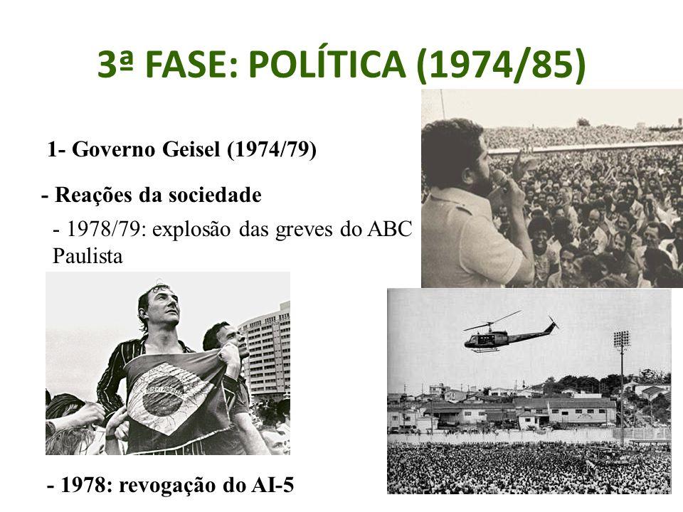 3ª FASE: POLÍTICA (1974/85) 1- Governo Geisel (1974/79)