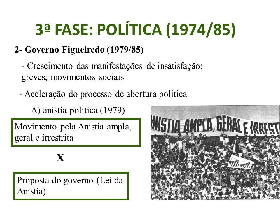 3ª FASE: POLÍTICA (1974/85) X 2- Governo Figueiredo (1979/85)