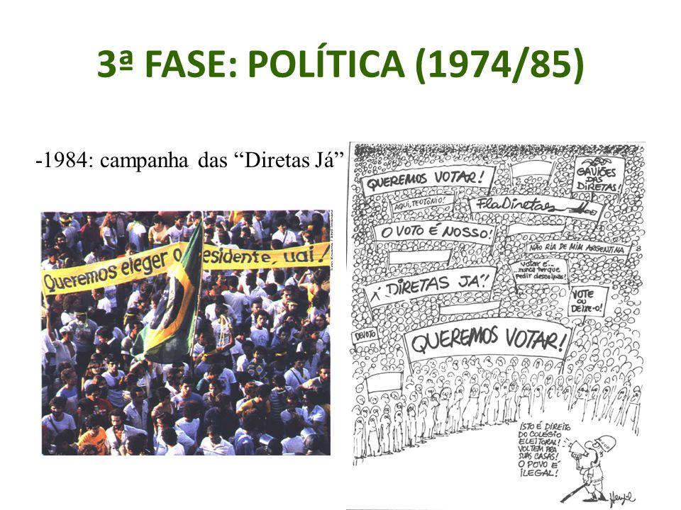 3ª FASE: POLÍTICA (1974/85) -1984: campanha das Diretas Já