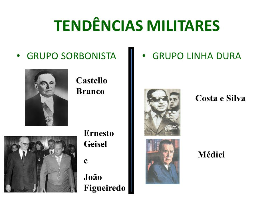 TENDÊNCIAS MILITARES GRUPO SORBONISTA GRUPO LINHA DURA Castello Branco