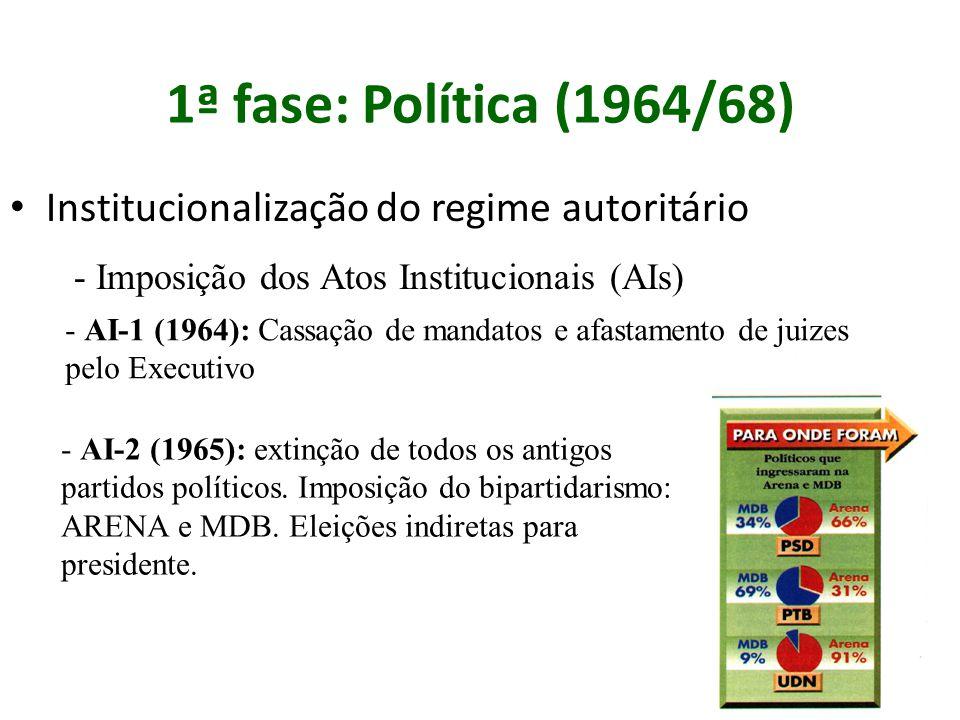 1ª fase: Política (1964/68) Institucionalização do regime autoritário