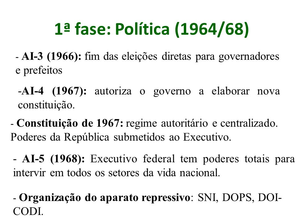 1ª fase: Política (1964/68) - AI-3 (1966): fim das eleições diretas para governadores e prefeitos.