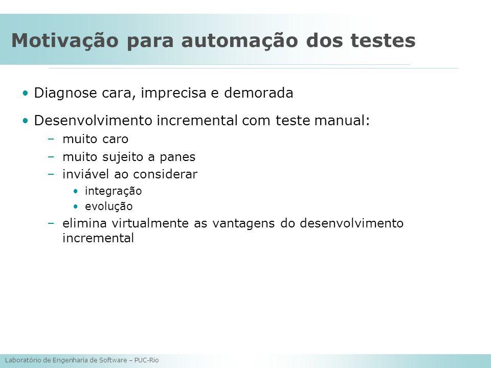 Motivação para automação dos testes