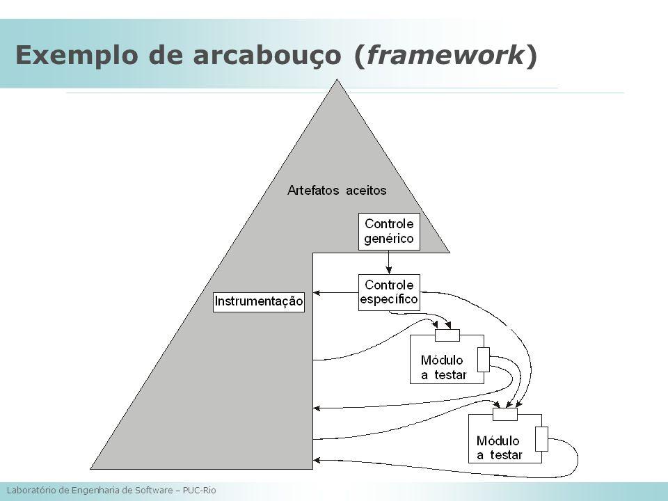 Exemplo de arcabouço (framework)