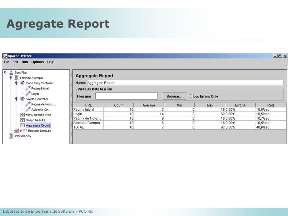 Agregate Report Laboratório de Engenharia de Software – PUC-Rio
