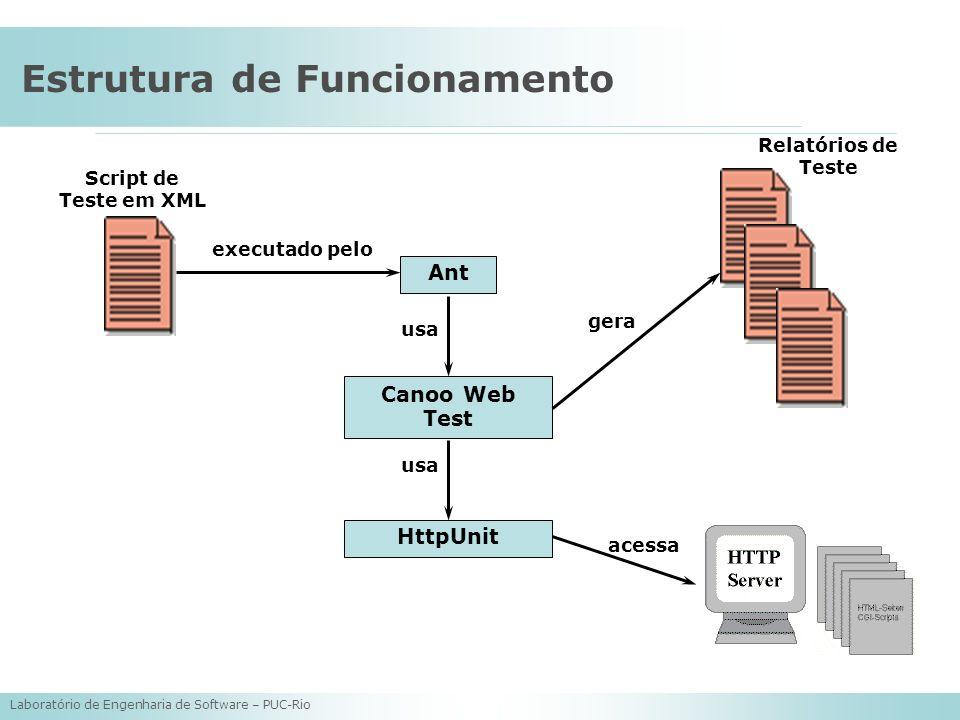 Estrutura de Funcionamento