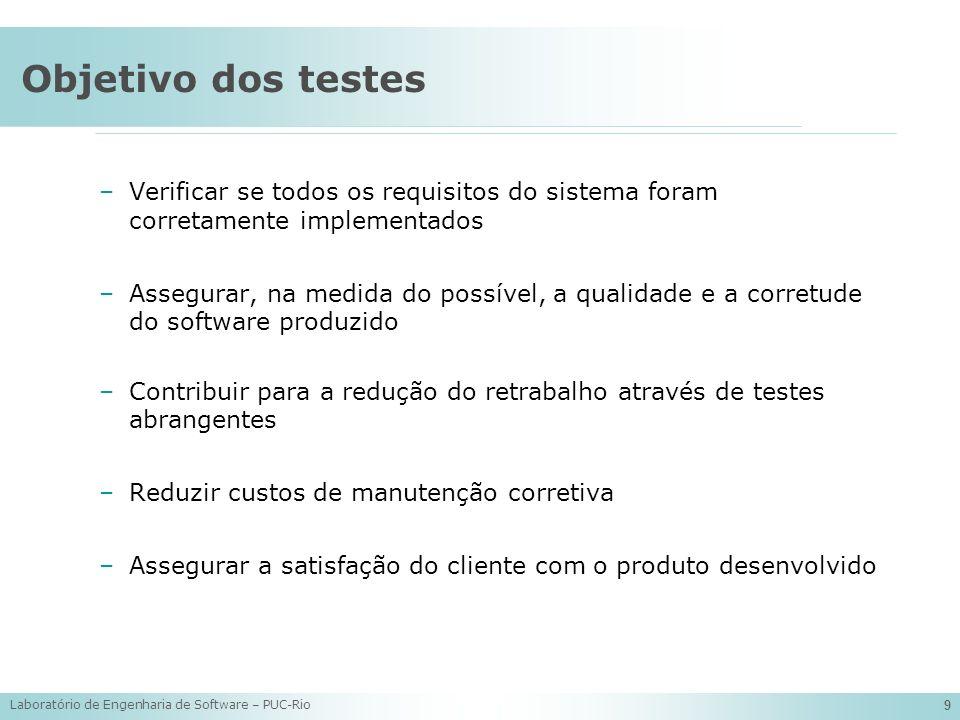 Objetivo dos testes Verificar se todos os requisitos do sistema foram corretamente implementados.