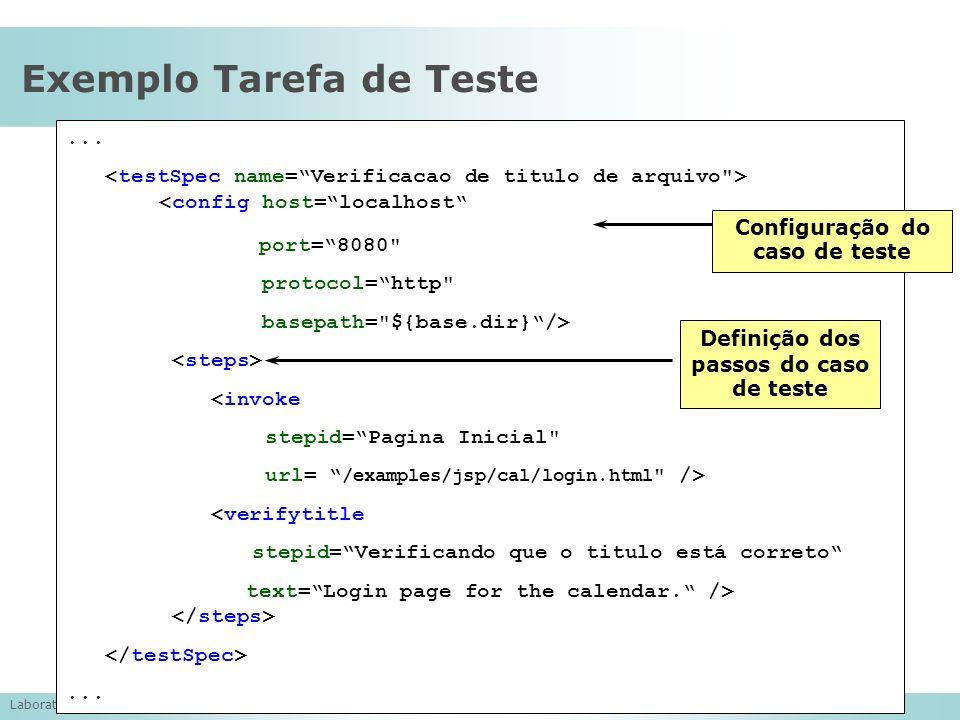 Exemplo Tarefa de Teste