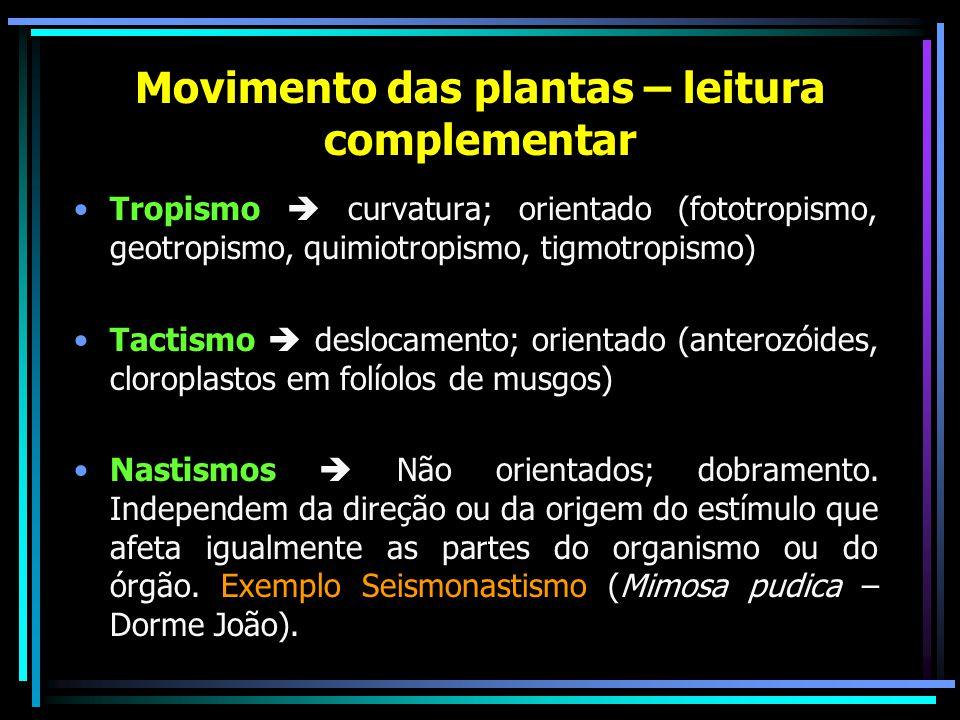 Movimento das plantas – leitura complementar