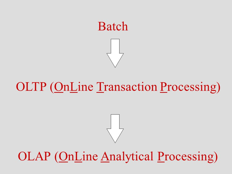 Batch OLTP (OnLine Transaction Processing) OLAP (OnLine Analytical Processing)