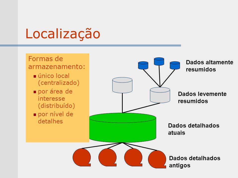 Localização Formas de armazenamento: Dados altamente resumidos