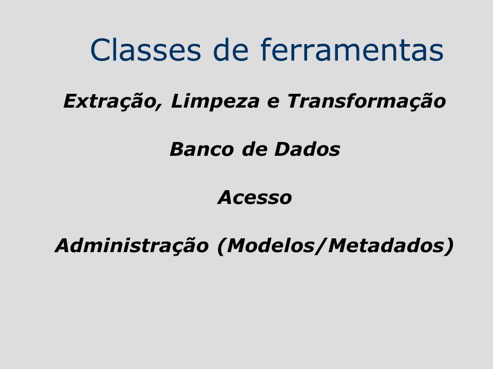 Classes de ferramentas