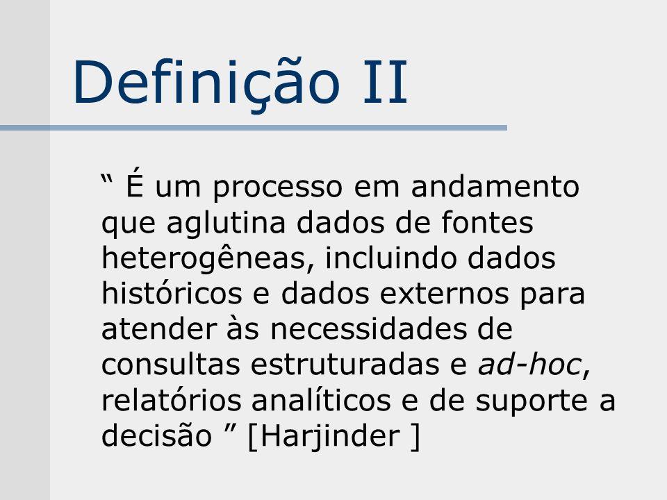 Definição II