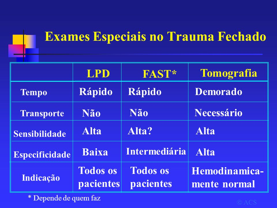Exames Especiais no Trauma Fechado