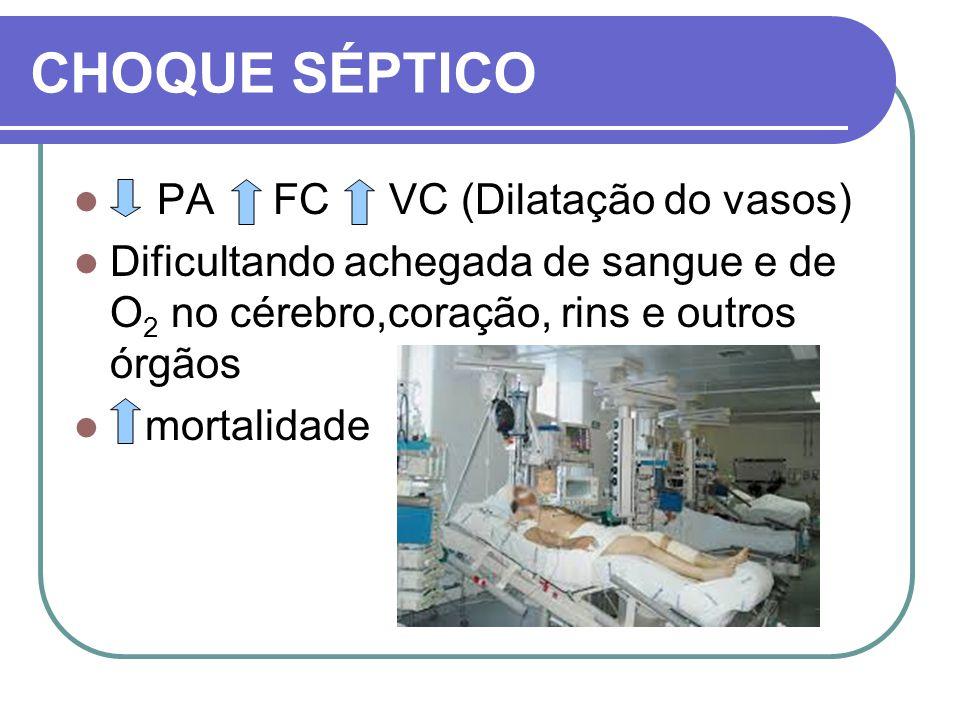 CHOQUE SÉPTICO PA FC VC (Dilatação do vasos)