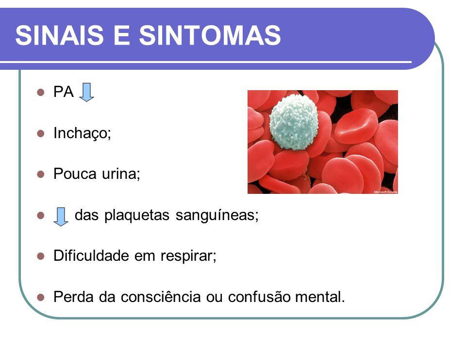 SINAIS E SINTOMAS PA Inchaço; Pouca urina; das plaquetas sanguíneas;