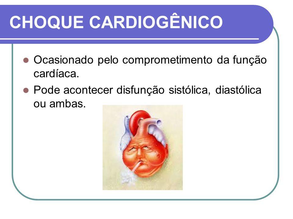 CHOQUE CARDIOGÊNICO Ocasionado pelo comprometimento da função cardíaca.