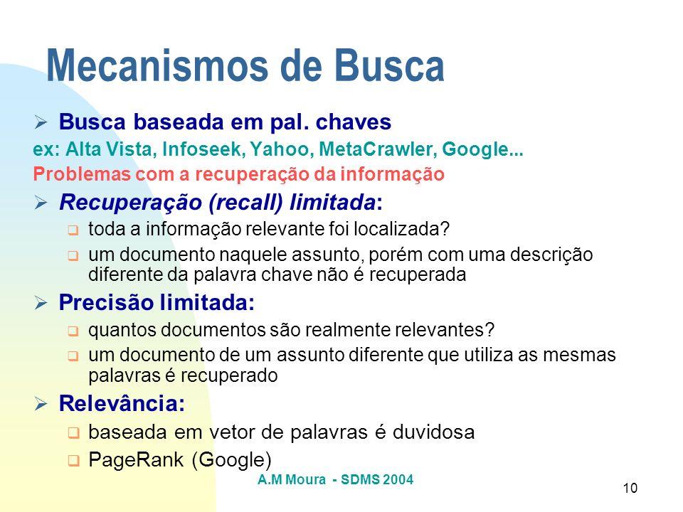 Mecanismos de Busca Busca baseada em pal. chaves