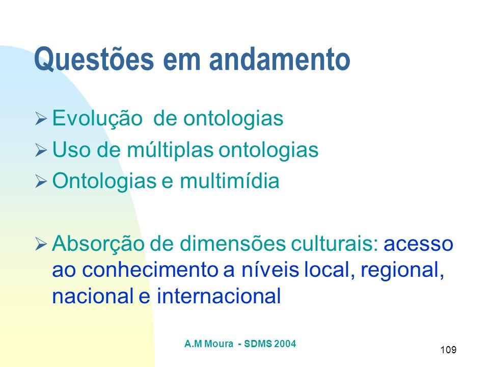 Questões em andamento Evolução de ontologias