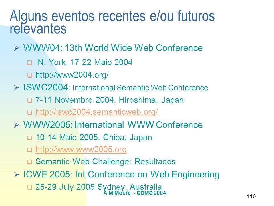 Alguns eventos recentes e/ou futuros relevantes