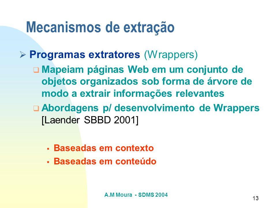 Mecanismos de extração