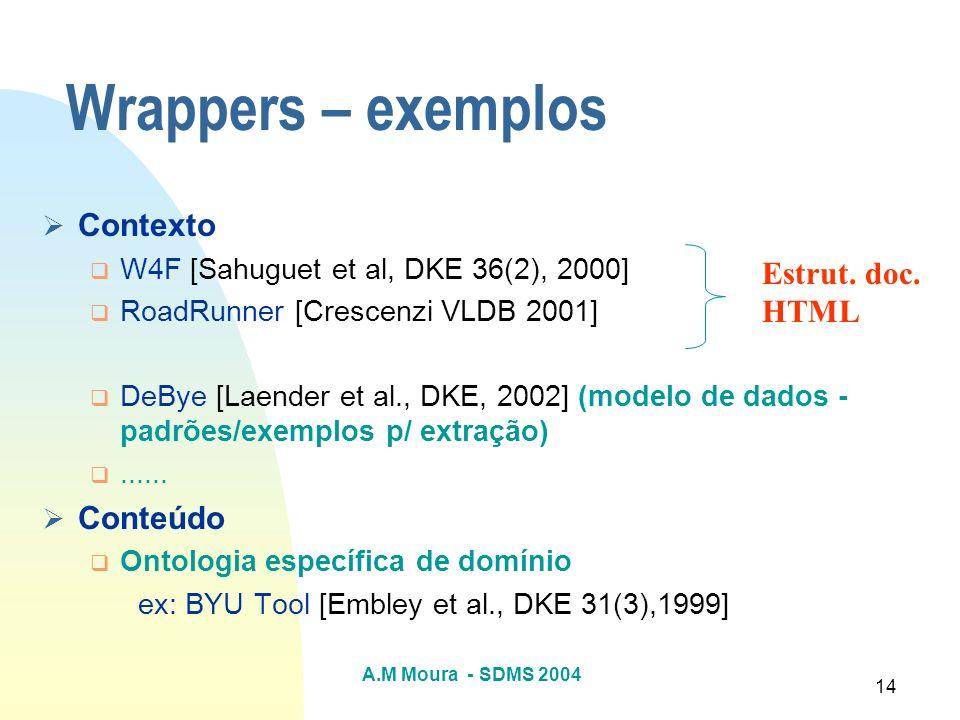 Wrappers – exemplos Contexto Estrut. doc. HTML Conteúdo