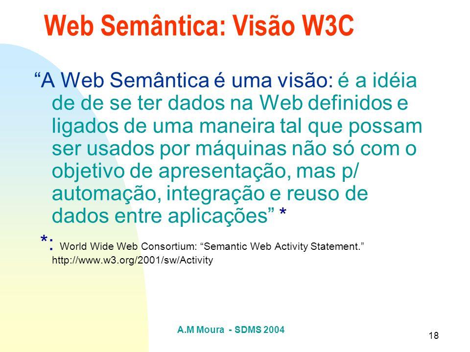 Web Semântica: Visão W3C