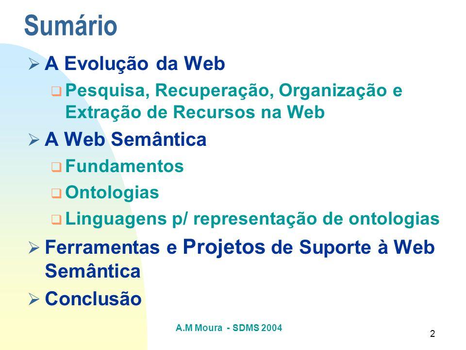 Sumário A Evolução da Web A Web Semântica